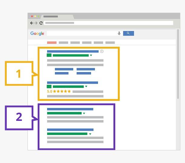 نتایج تبلیغات در گوگل